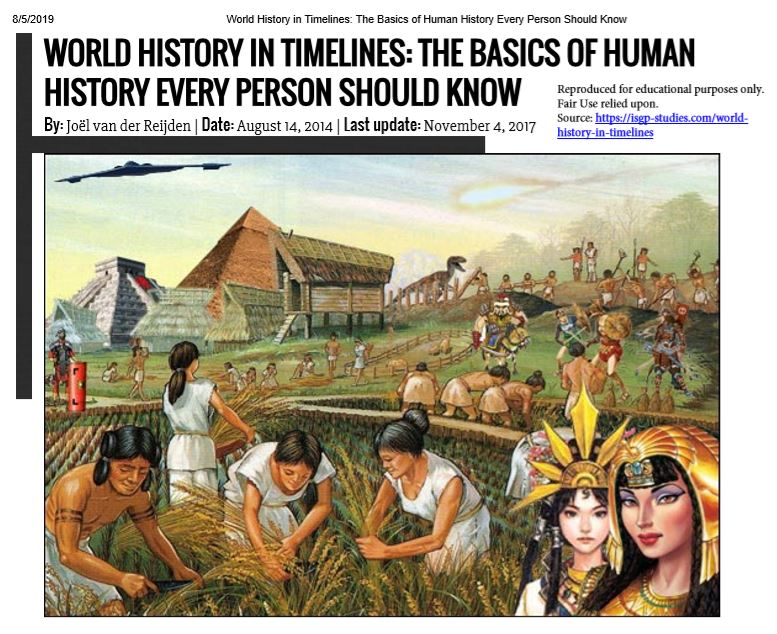 human history.JPG