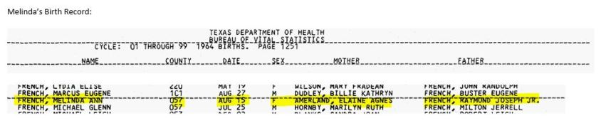 melinda gates birth record